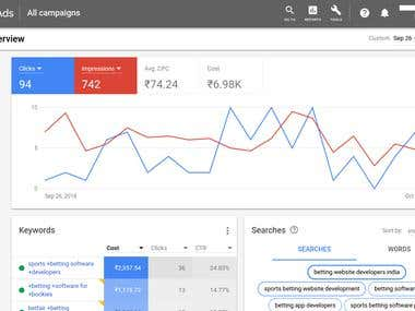 Google Adwords Campaign for Game Development