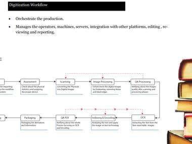 Digitization Workflow