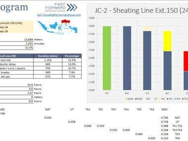 OEE Calculation Program