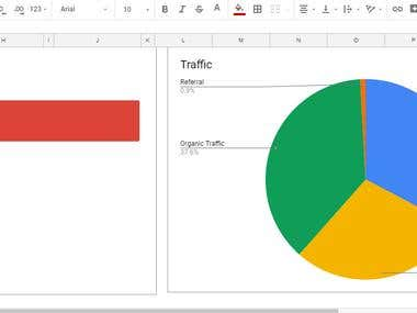 Import data from Google Analytic, Ad-words and Ship stations