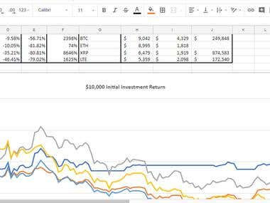 Import data from yahoo finance and export data via API