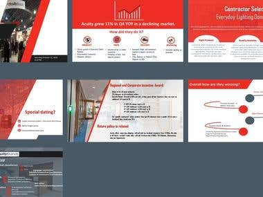 PowerPoint Project- 04