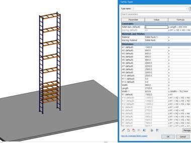 Revit parametric family