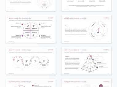 PowerPoint Template for Financial/Accounting Advisory Firm