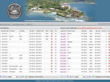 License Permiting System
