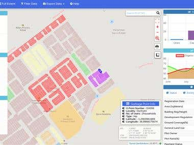 Web Mapping and Geo-Analytics