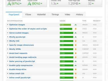 NGINX conf & speed up WordPress Multisite