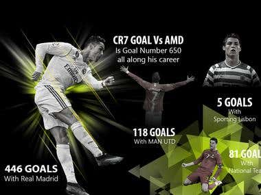 Infograph for Cristiano Ronaldo