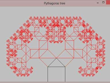 Pythagoras shape in Java JPanel