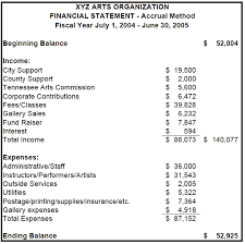Sample FInancial Statements