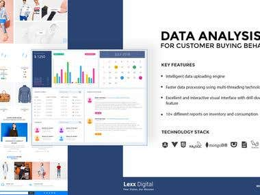 Data Analysis For Customer Buying Behaviour
