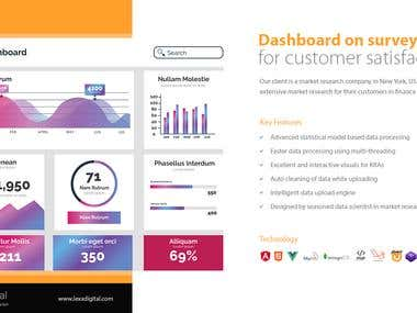 Dashboard On Survey Data For Customer Satisfaction