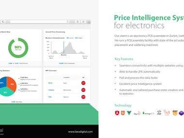Price Intelligence System For Electronics
