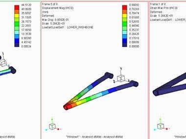 Simulation of Lowe Wishbone of SAE Car