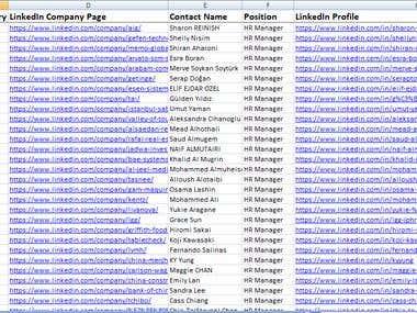 HR Manager Database from LinkedIn