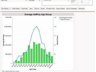 Salesforce Reporting and Analytics