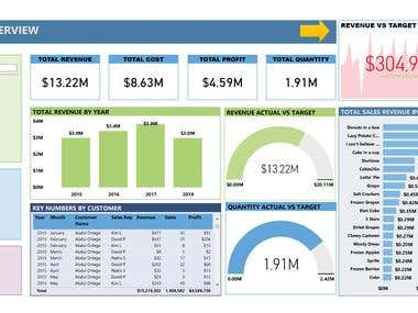 Dashboard-Power BI