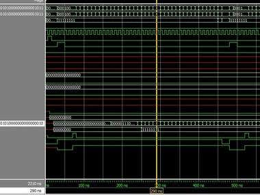 Simulation results of Verilog Project