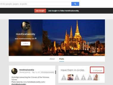 3000 Real USA Google+1 Circles.