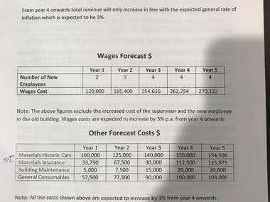 Excel Cash Flow ( Financial Analysis).