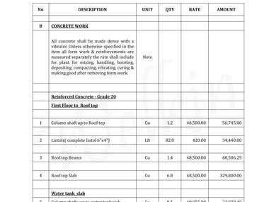 Tendering and Quantity Surveying