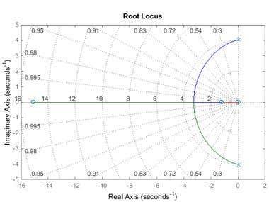 Simulación de un sistema phase lock loop (PLL)