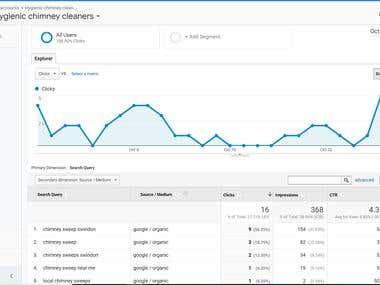 Google Analytics search queries