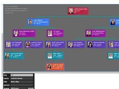 Family tree - Go.js