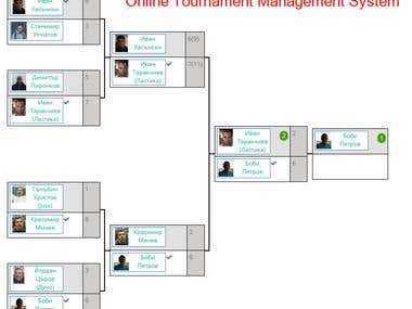 Online Tournament Management System