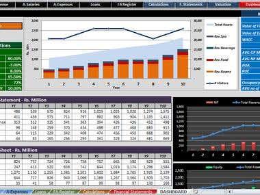 Financial Model - 1