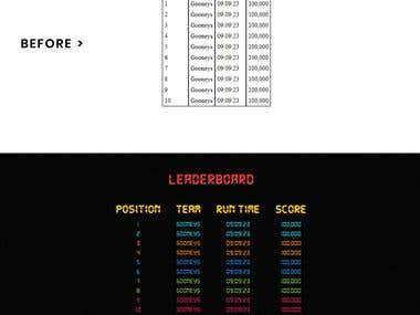 Retro Arcade Style Scoreboard