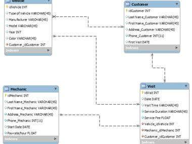 Garage Database Management System