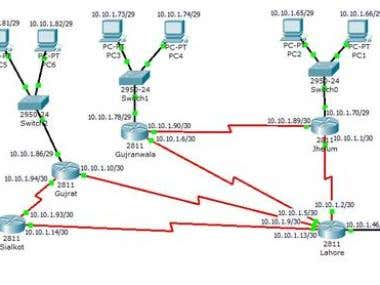 EIGRP internetwork with Vlans configurations.