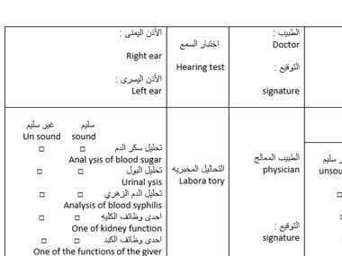 Medical Peport