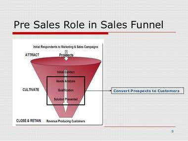 Pre sales role in sales Funnel