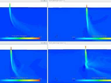 H2SO4 injectors study design