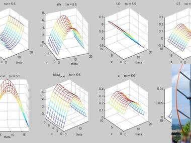 Vertical Axis Wind Turbine performance (Matlab)