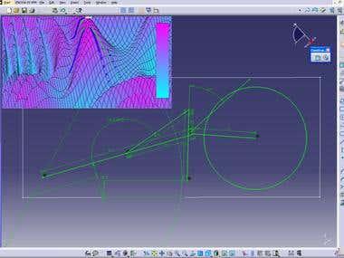 Four bar linkage optimization (CATIA design + MATLAB opt)