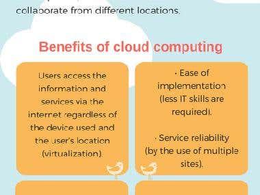 Cloud Computing Info-graphic