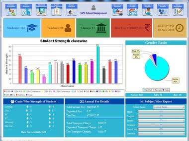 School Management System (Customized ERP)
