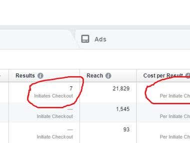 Generating Sales with low CPC from Facebook Conversion Ad