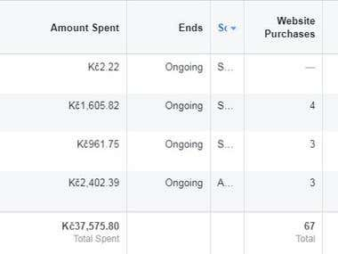 Facebook Ads For E-Commerce