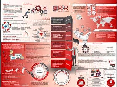 Company profile, infographic,