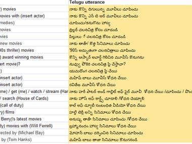 Telugu Translation