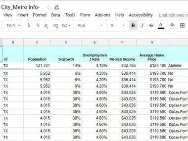 Data entry on google sheet