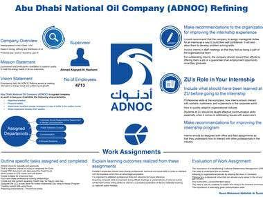 Profile of Abu Dhabi Oil company