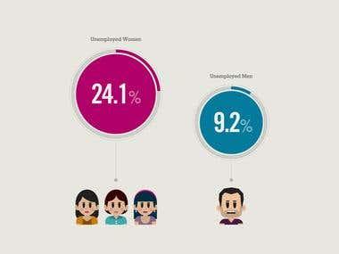 Infographics for Dubizzle