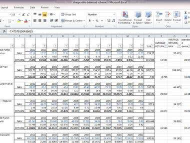 Calculating different ratio using Excel formulas