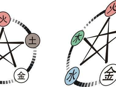 Logo - Kung Fu Seminar