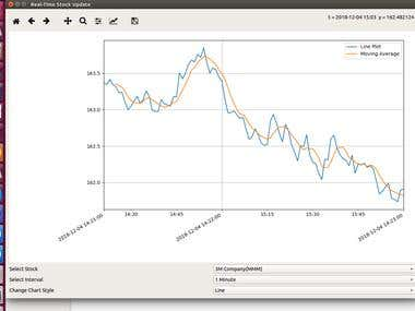 Real Time Stock Price in PyQT and Matplotlib for financial
